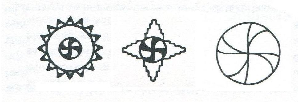 Southeastern Ceremonial Complex Symbols